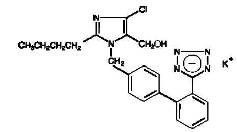 Losartan Potatssium Tablet [New Horizon Rx Group, Llc]