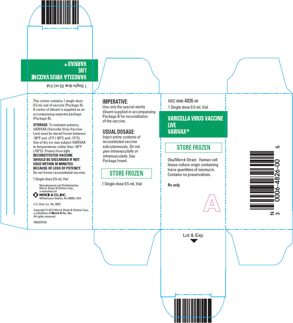 Varivax (Varicella Virus Vaccine Live) Injection, Powder, Lyophilized, For Suspension [Merck Sharp & Dohme Corp.]