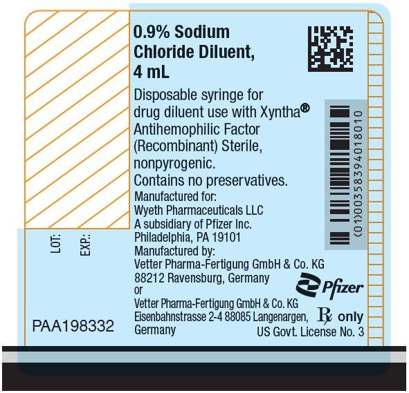PRINCIPAL DISPLAY PANEL - 250 IU Label