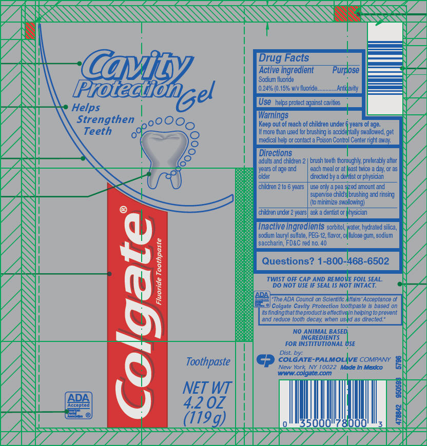 Colgate Cavity Protection (Sodium Fluoride) Gel, Dentifrice [Mission Hills S.a De C.v]