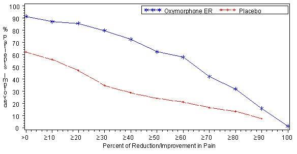 Chart_Fig2