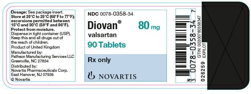 Diovan (Valsartan) Tablet [Novartis Pharmaceuticals Corporation]