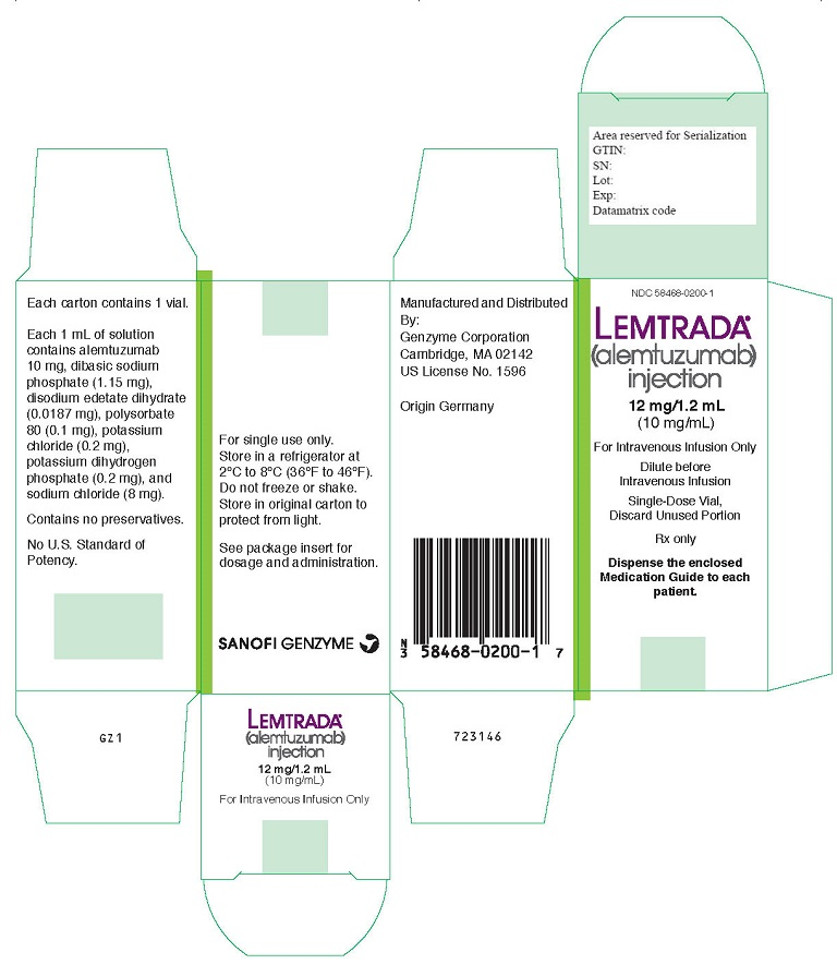 Lemtrada (Alemtuzumab) Injection, Solution, Concentrate [Genzyme Corporation]