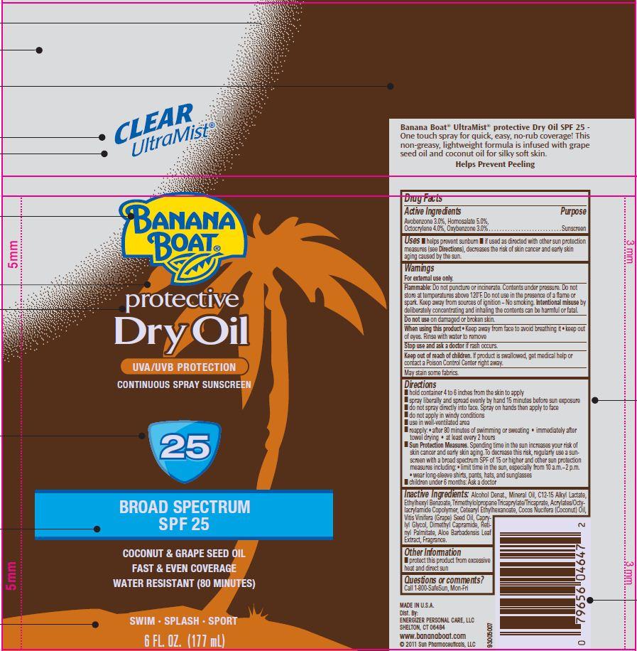 Banana Boat (Avobenzone, Homosalate, Octocrylene, Oxybenzone) Oil [Energizer Personal Care Llc]
