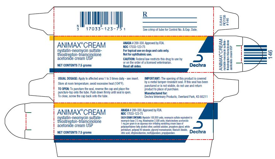 Animax (Nystatin-neomycin Sulfate-thiostrepton-triamcinolone Acetonide) Cream [Dechra Veterinary Products]
