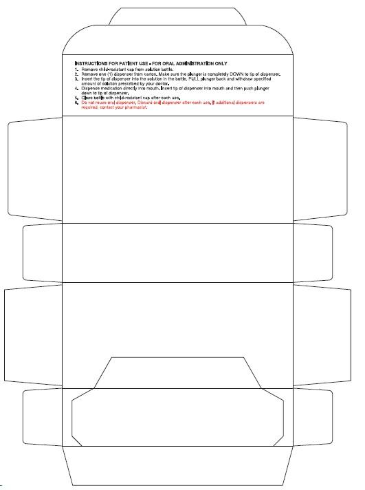 Principal Display Panel-Carton Back