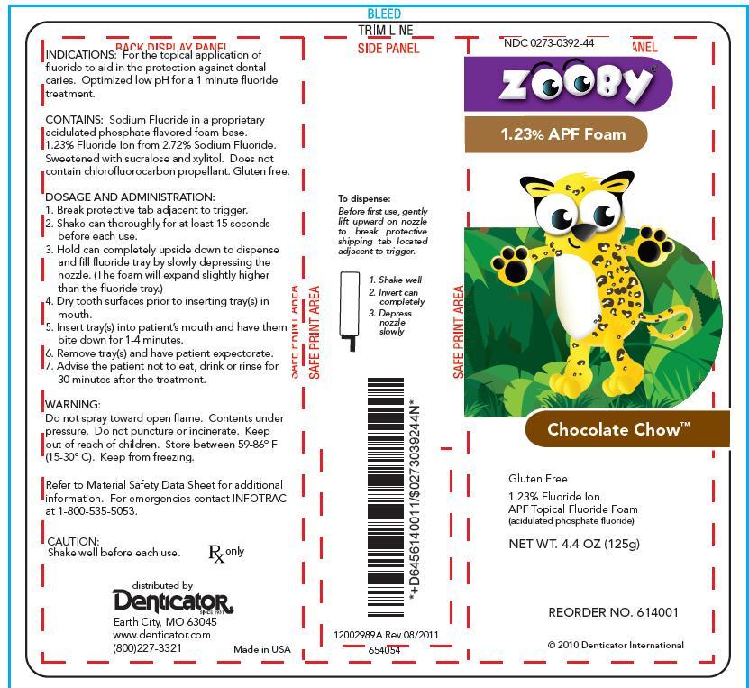 Zooby Chocolate Chow (Sodium Fluoride) Aerosol, Foam [Young Dental Manufacturing Co 1, Llc]