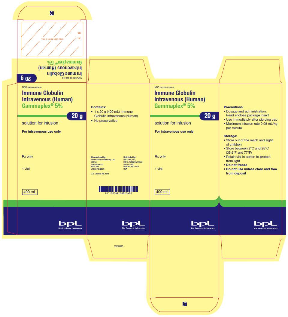 PRINCIPAL DISPLAY PANEL - 400 mL Bottle Carton