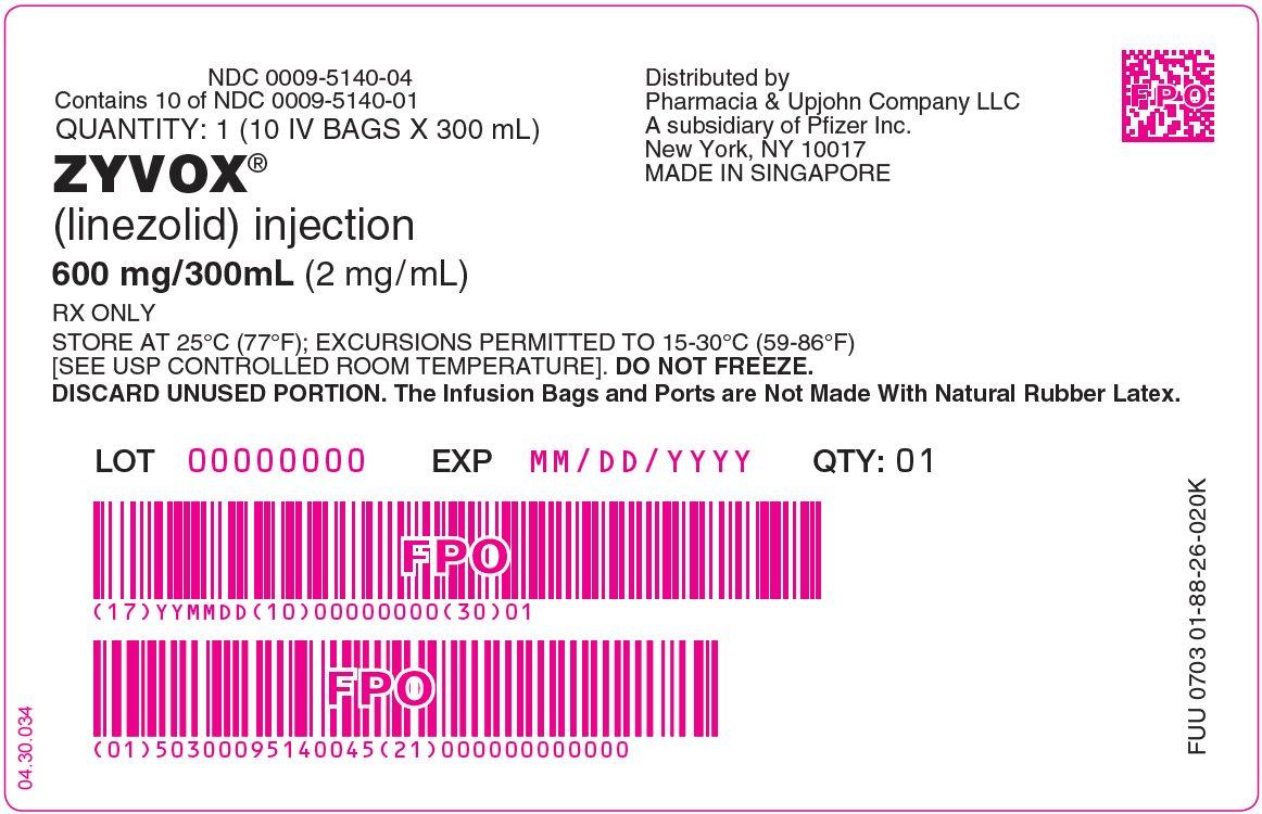 PRINCIPAL DISPLAY PANEL - 300 mL Bag Box Label