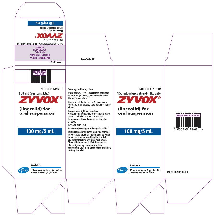 PRINCIPAL DISPLAY PANEL - 600 mg Tablet Blister Pack
