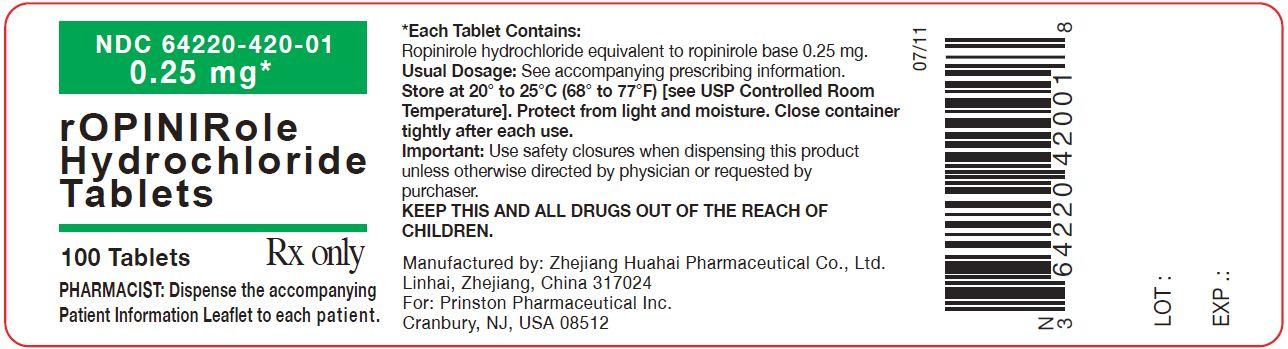 Ropinirole Hydrochloride Tablet, Film Coated [Zhejiang Huahai Pharmaceutical Co., Ltd.]