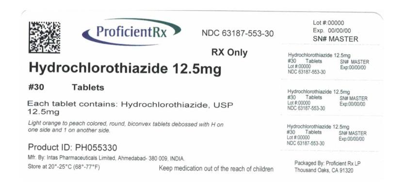 Hydrochlorothiazide Tablet [Proficient Rx Lp]