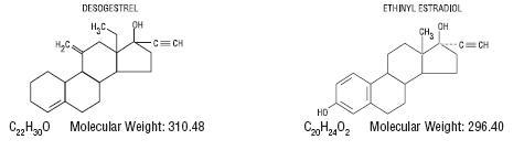 Structural formula for Desogestrel and ethinyl estradiol