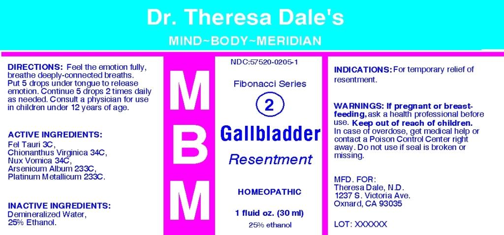 MBM 2 Gallbladder