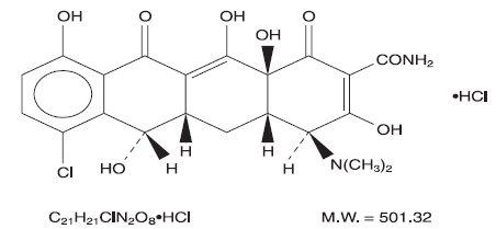 Democlocycline hydrochloride structural formula