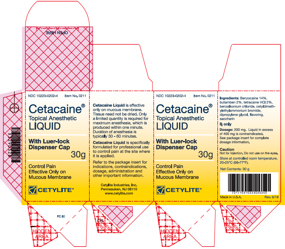 Cetacaine Anesthetic (Benzocaine, Butamben, And Tetracaine Hydrochloride) Solution [Cetylite Industries, Inc.]