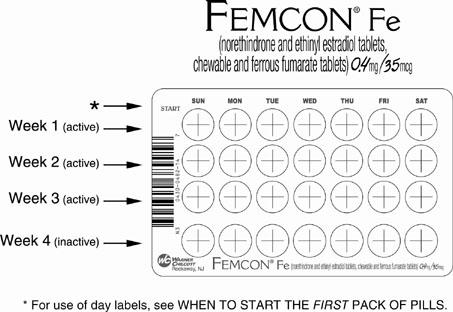FEMCON Fe Pill Pack