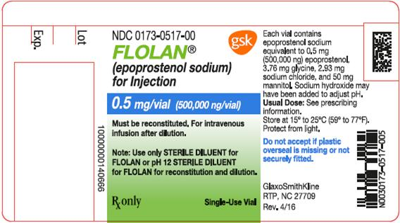 Flolan (Epoprostenol Sodium) Injection, Powder, Lyophilized, For Solution Diluent (Water) Solution [Glaxosmithkline Llc]