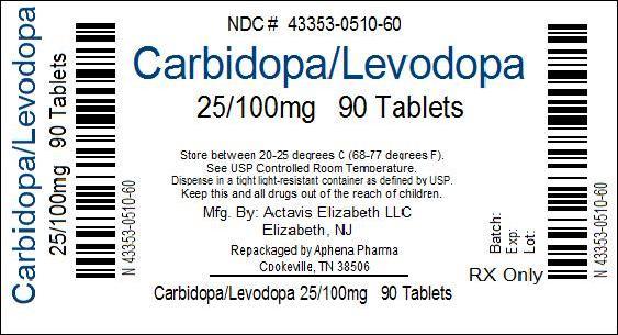 Bottle Label 25/100mg
