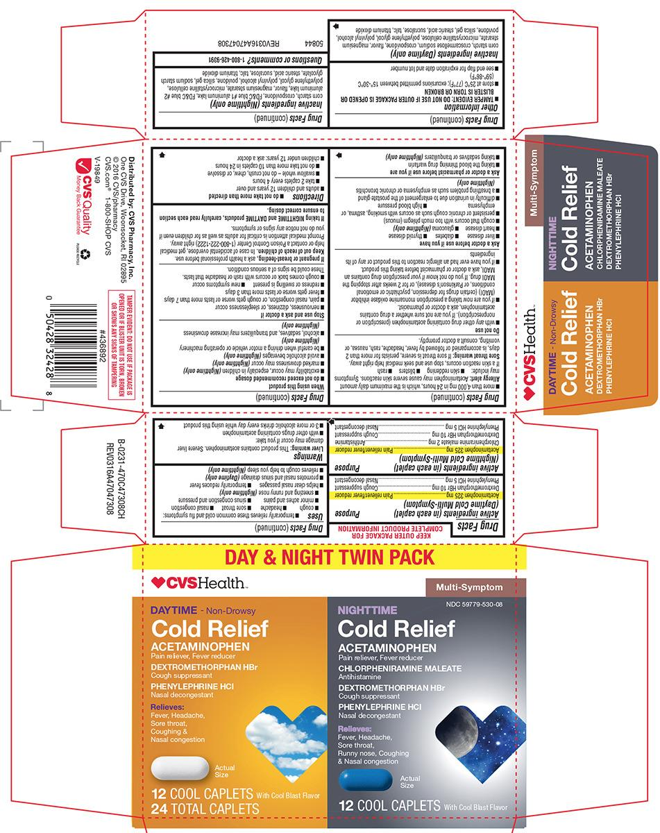 Multi-symptom Cold Relief (Acetaminophen, Chlorpheniramine Maleate, Dextromethorphan Hbr And Phenylephrine Hcl) Kit [Woonsocket Prescription Center,incorporated]