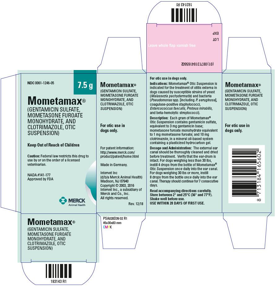 Mometamax (Gentamicin Sulfate, Mometasone Furoate Monohydrate, And Clotrimazole) Suspension [Merck Sharp & Dohme Corp.]