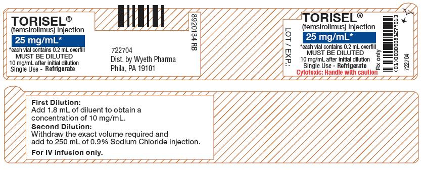 Torisel (Temsirolimus) Kit [Wyeth Pharmaceuticals Inc., A Subsidiary Of Pfizer Inc.]