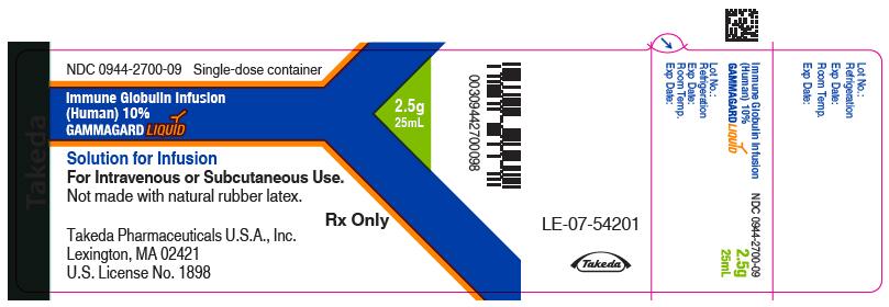 PRINCIPAL DISPLAY PANEL - 25 mL Bottle Label