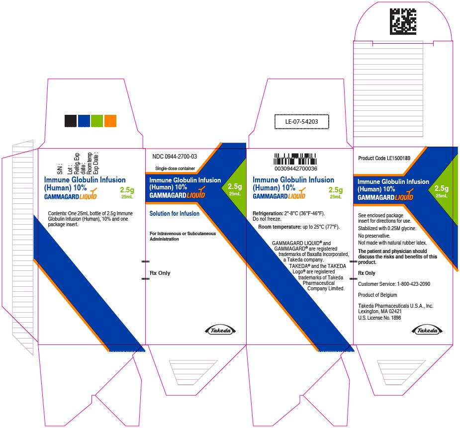 PRINCIPAL DISPLAY PANEL - 25 mL Bottle Carton