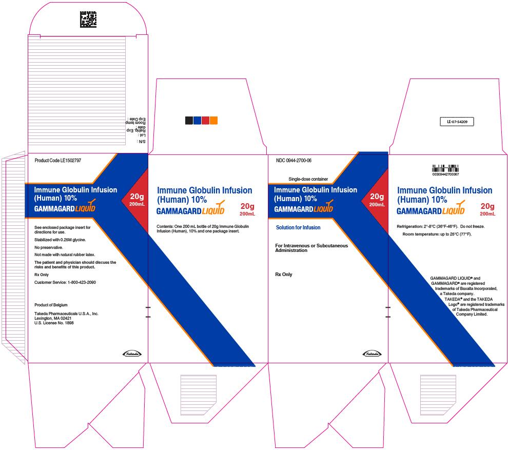PRINCIPAL DISPLAY PANEL - 200 mL Bottle Carton