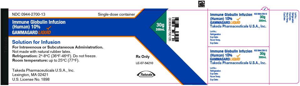 PRINCIPAL DISPLAY PANEL - 300 mL Bottle Label