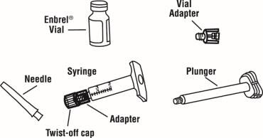 7.	Continue to hold the barrel of the syringe.  With your free hand, twist the 25 gauge needle onto the tip of the syringe until it fits snugly.  Place the syringe on your flat work surface.