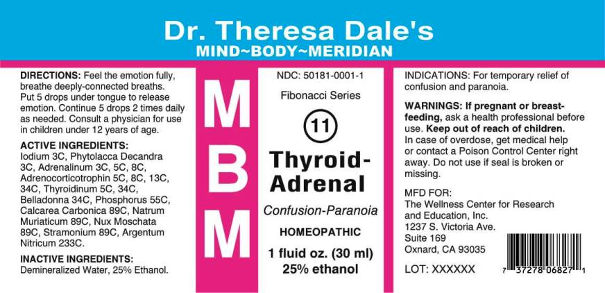 Thyroid Adrenal