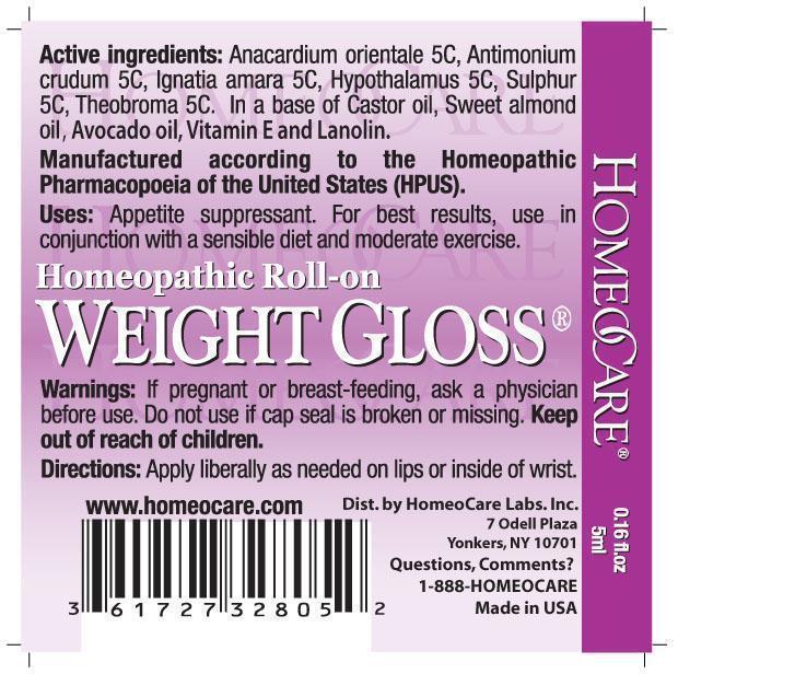 weight gloss image