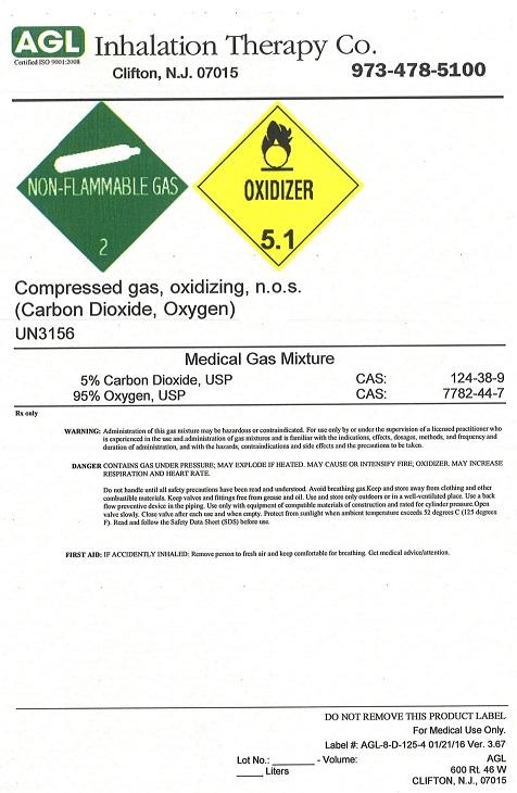 carbon dioxide oxygen ninety-five five