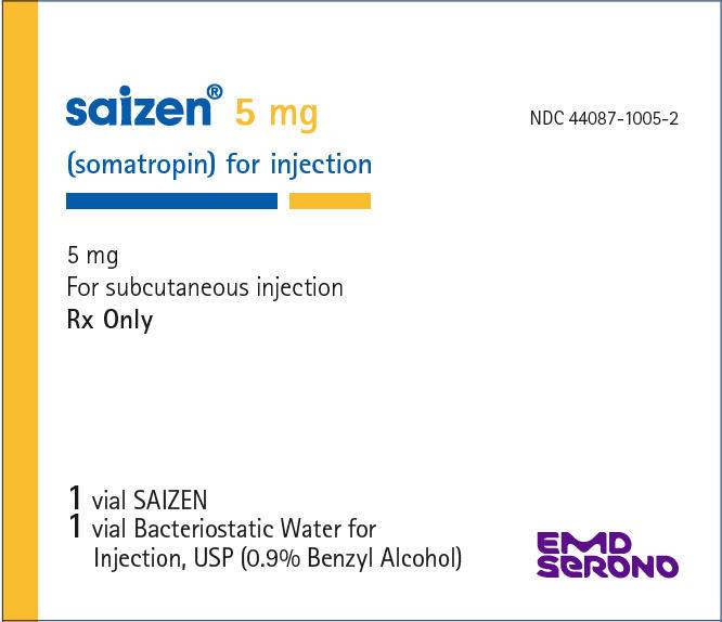 PRINCIPAL DISPLAY PANEL - 5 mg Kit Carton