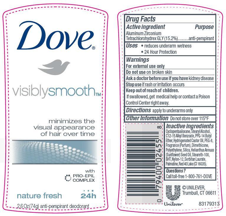 Dove Nature Fresh Antiperspirant And Deodorant (Aluminum Zirconium Tetrachlorohydrex Gly) Stick [Conopco Inc. D/b/a Unilever]