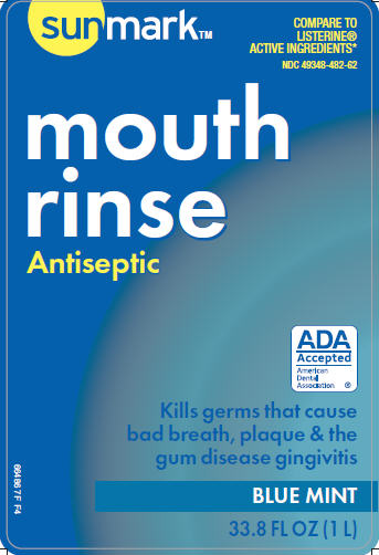 Antiseptic (Eucalyptol,menthol, Methyl Salicylate, Thymol) Rinse [Mckesson]