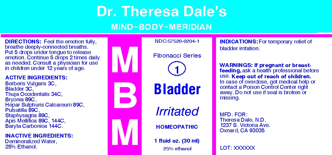 MBM 1 Bladder Irritated
