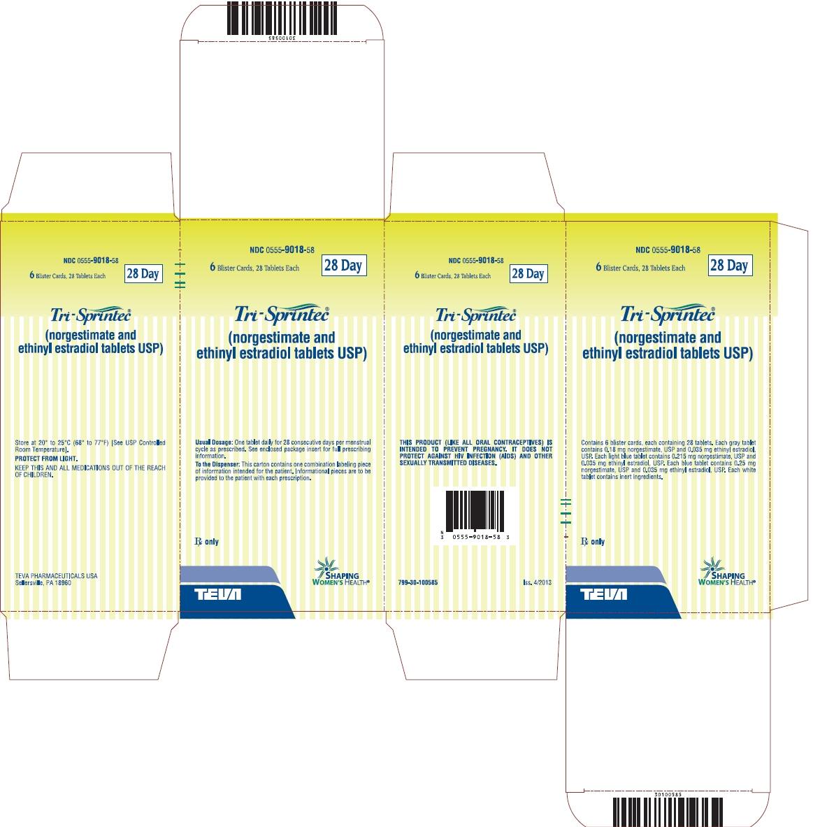 Tri-sprintec (Norgestimate And Ethinyl Estradiol) Kit [Proficient Rx Lp]