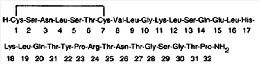 graphic-formula