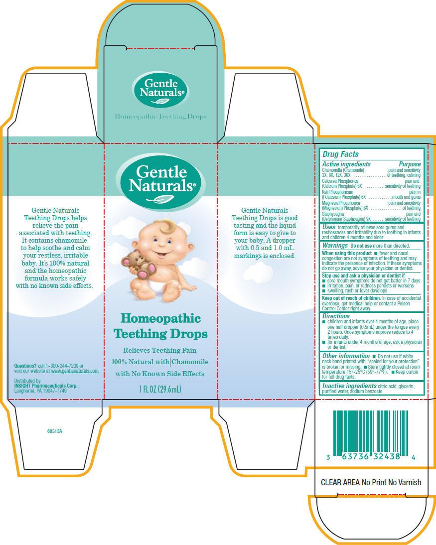 PRINCIPAL DISPLAY PANEL - 29.6 mL Bottle Carton