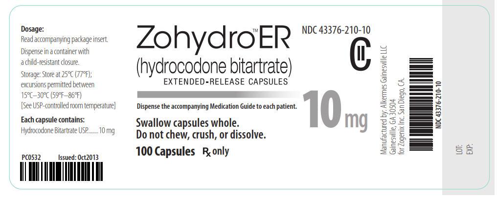 Zohydro (Hydrocodone Bitartrate) Capsule, Extended Release [Zogenix, Inc.]