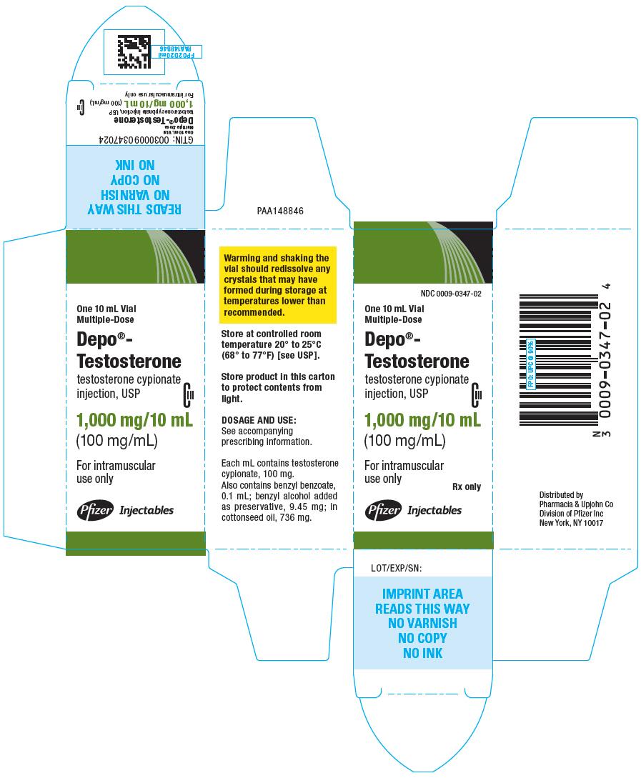 PRINCIPAL DISPLAY PANEL - 100 mg/mL Vial Carton