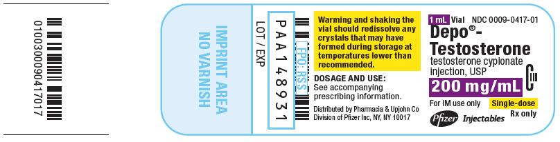 PRINCIPAL DISPLAY PANEL - 200 mg/mL Vial Label