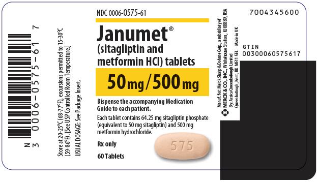 Janumet (Sitagliptin And Metformin Hydrochloride) Tablet, Film Coated [Merck Sharp & Dohme Corp.]