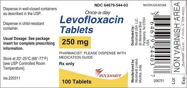 Levofloxacin Tablet [Wockhardt Usa Llc.]