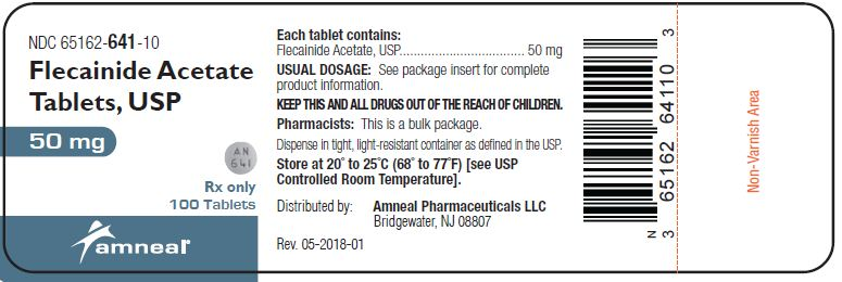 Prescription Drugs Manufactured By Amneal Pharmaceuticals