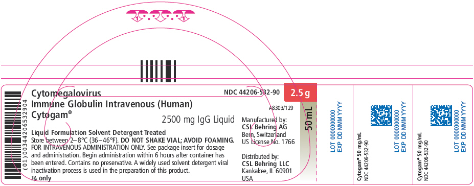 Cytogam (Human Cytomegalovirus Immune Globulin) Liquid [Csl Behring Ag]