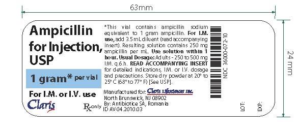Ampicillin (Ampicillin Sodium) Injection, Powder, For Solution Ampicillin (Ampicillin Sodium) Injection, Powder, For Solution [Claris Lifesciences, Inc.]