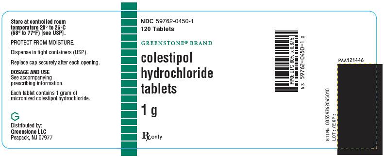 Colestipol Hydrochloride Tablet [Greenstone Llc]